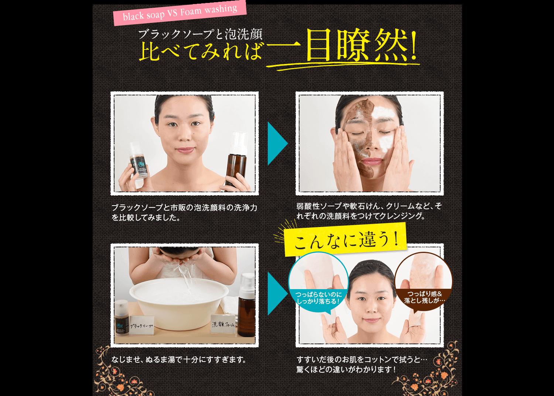 通常の泡洗顔とブラックソープ、比べてみました!