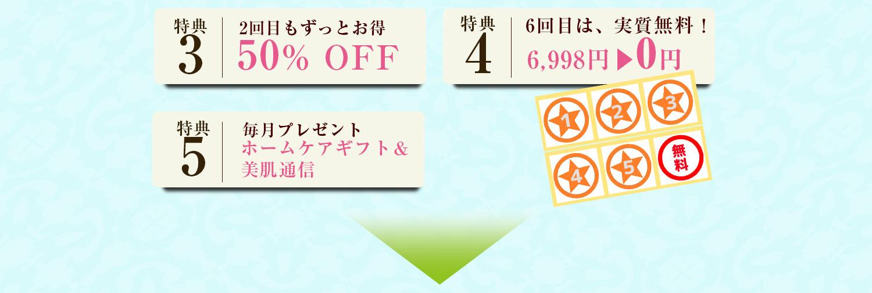 初回は、4980円。2回目も安い!