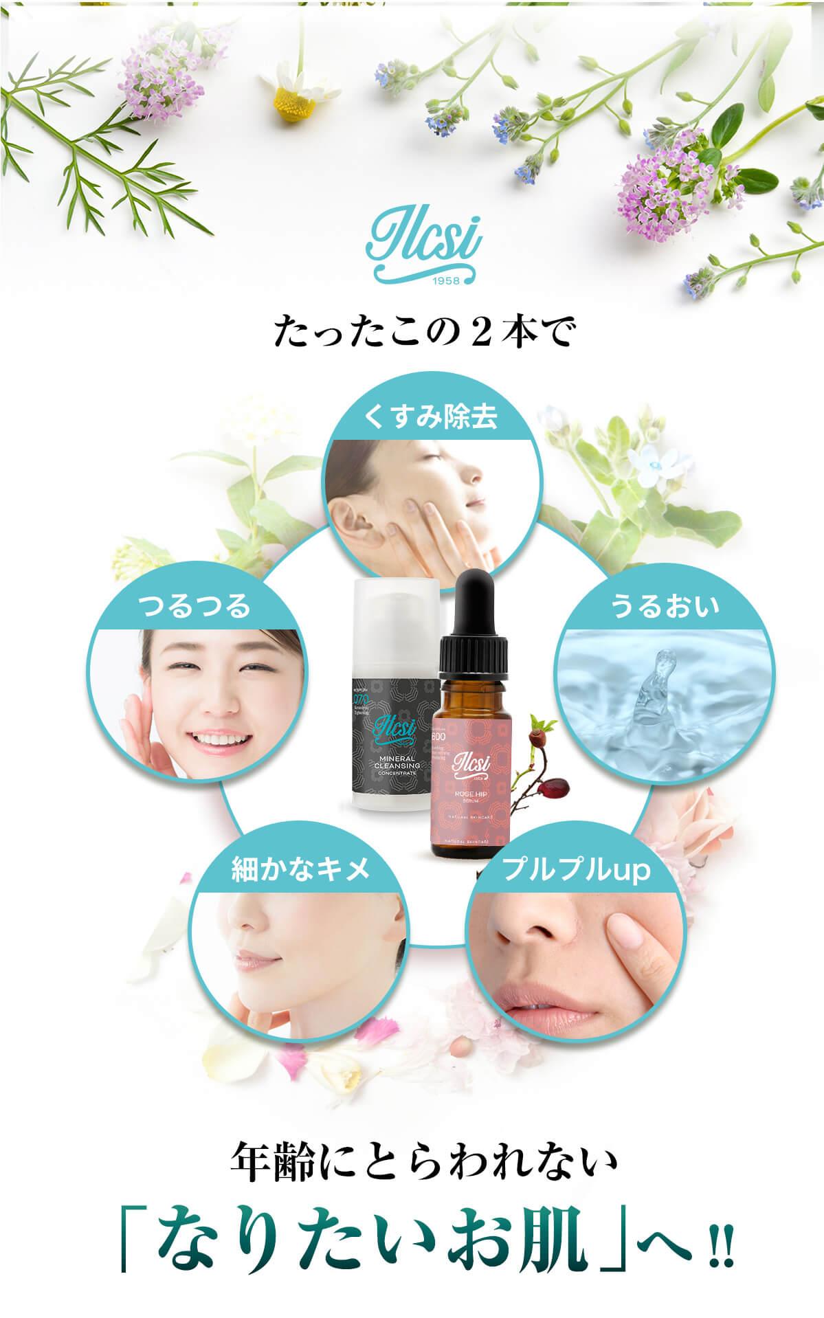 正しく洗顔して、しっかり保湿する